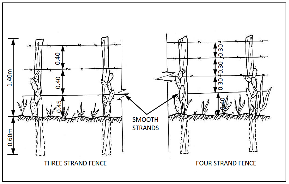 Practice Manual For Small Dams Pans And Other Water